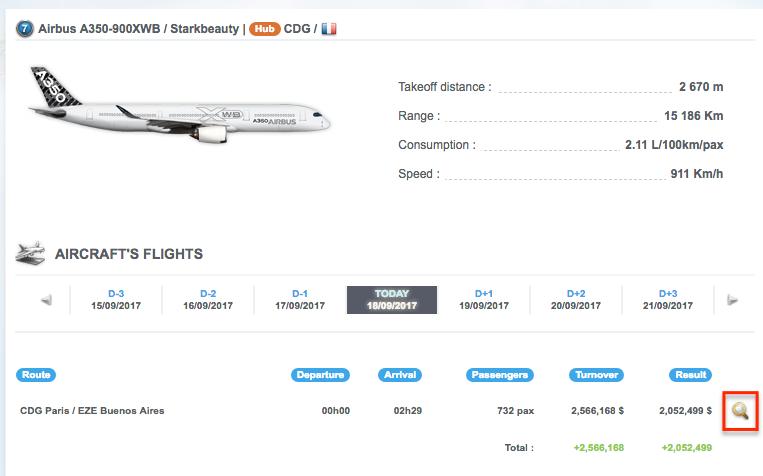 List of flights