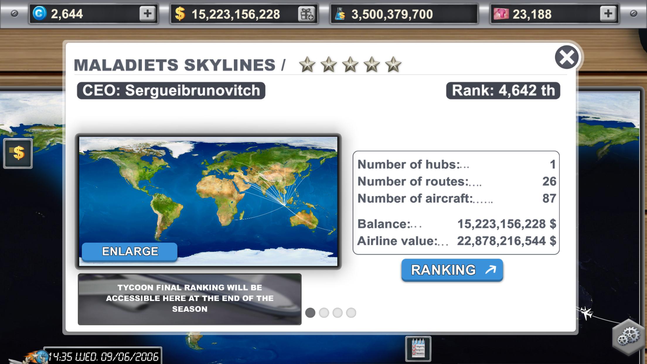 Tycoon ranking